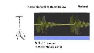 Roland NE-10/NE-1 Noise Eater - Noise Reduction Tests