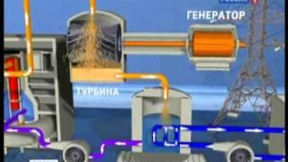 Как работают реакторы на АЭС