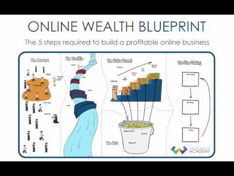 Online Wealth Academy - Sale video