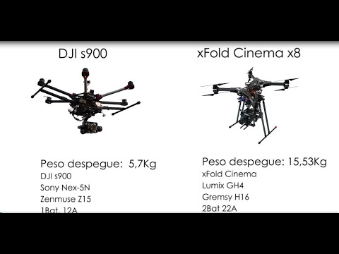 xFold Cinema vs. DJI s900