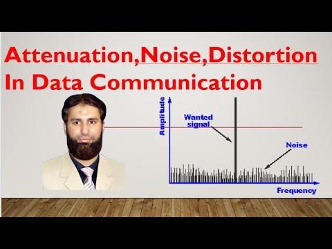 Attenuation,Distortion,Noise In Data Communication In Urdu/hindi