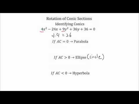 Conic Sections -- Rotations