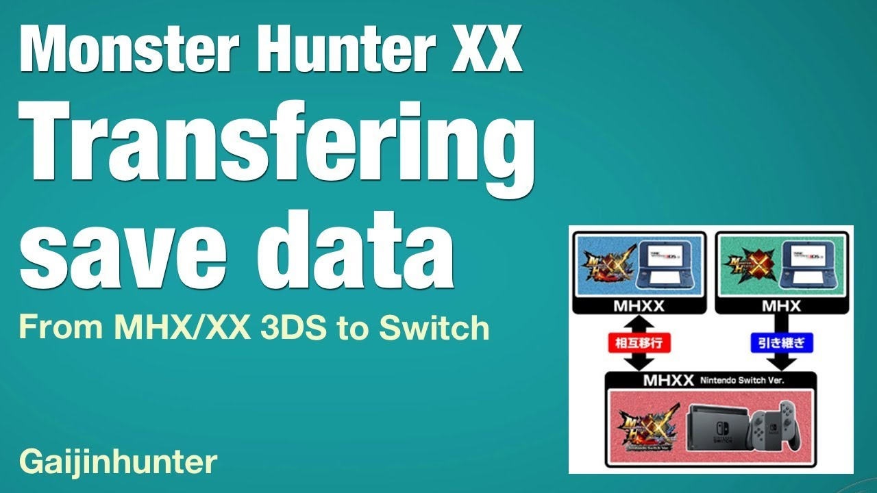 Monster Hunter XX: Transfer Save Data from 3DS