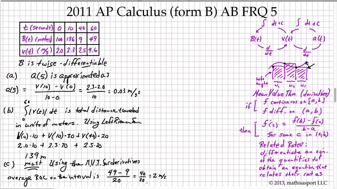 2011 AP Calculus form B AB FRQ 5 - YouTube