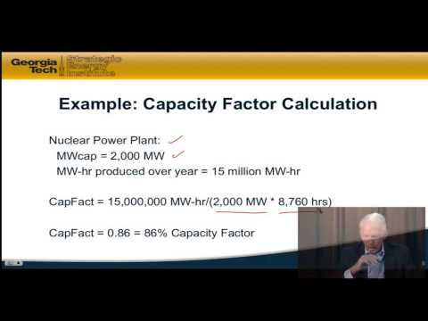 Energy 101 - 8.2 Electric Power Plant Capacity Factor