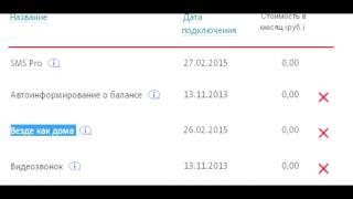 МТС ворует деньги 2016(Другие проделки МТС: http://izzylaif.com/ru/?p=2710 МТС списывает деньги за бесплатные услуги., 2016-01-12T22:26:55.000Z)