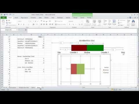 Unit 1C: Excel Modified Box Plot  - Brief Example