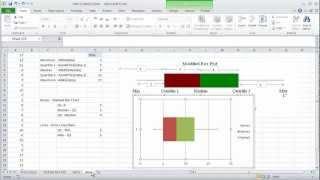 Eenheid 1C: Excel Gemodificeerde boxplot - Kort Voorbeeld