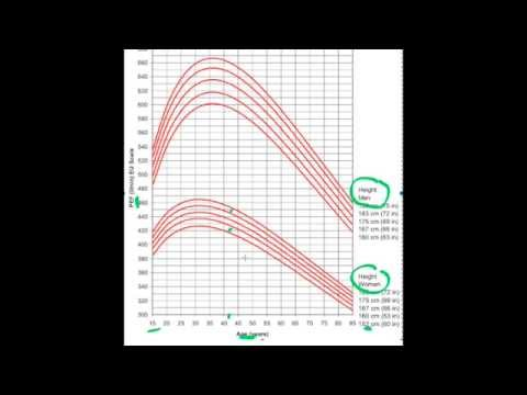Asthma S2 Part 3  Peak Flow Readings
