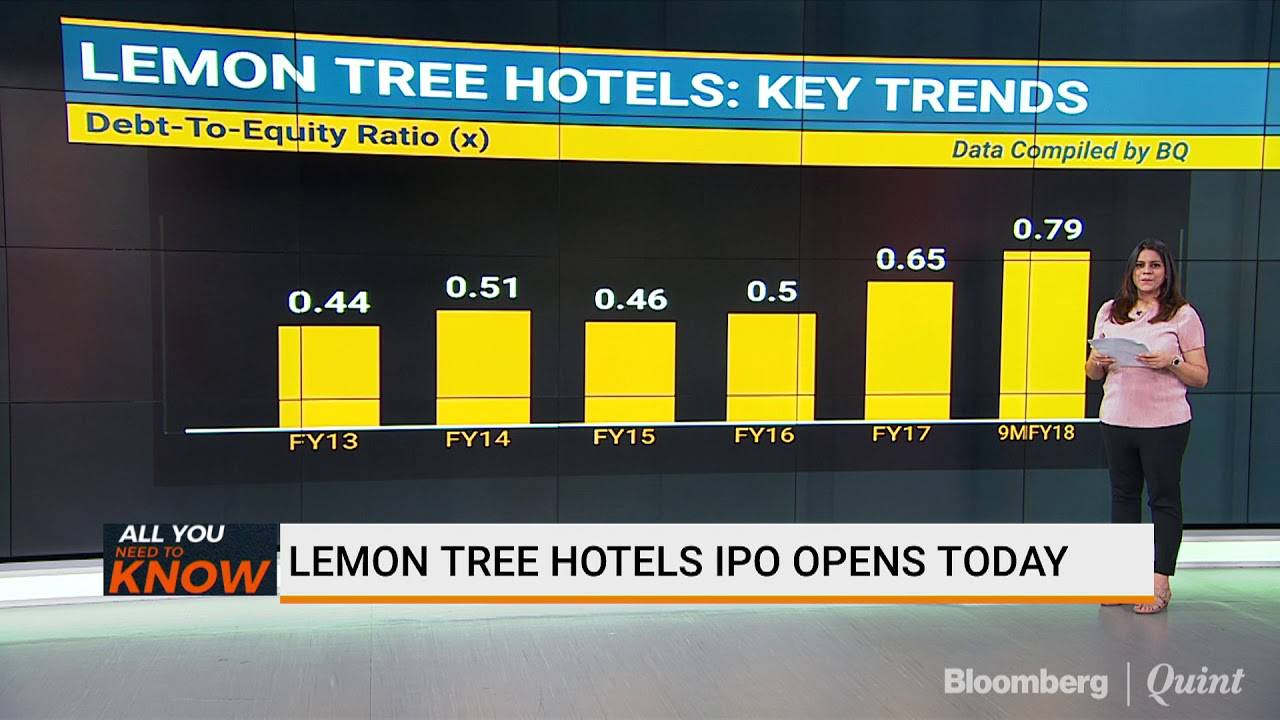 Lemon Tree Hotels Ipo Here S All You Need To Know