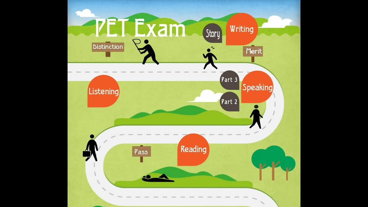 the psychology of speaking a five part series pet speaking part 3 how to get a 5