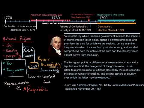 Democratic ideals of US government