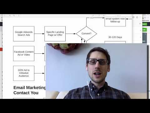 mortgage-broker-lead-generation-strategy