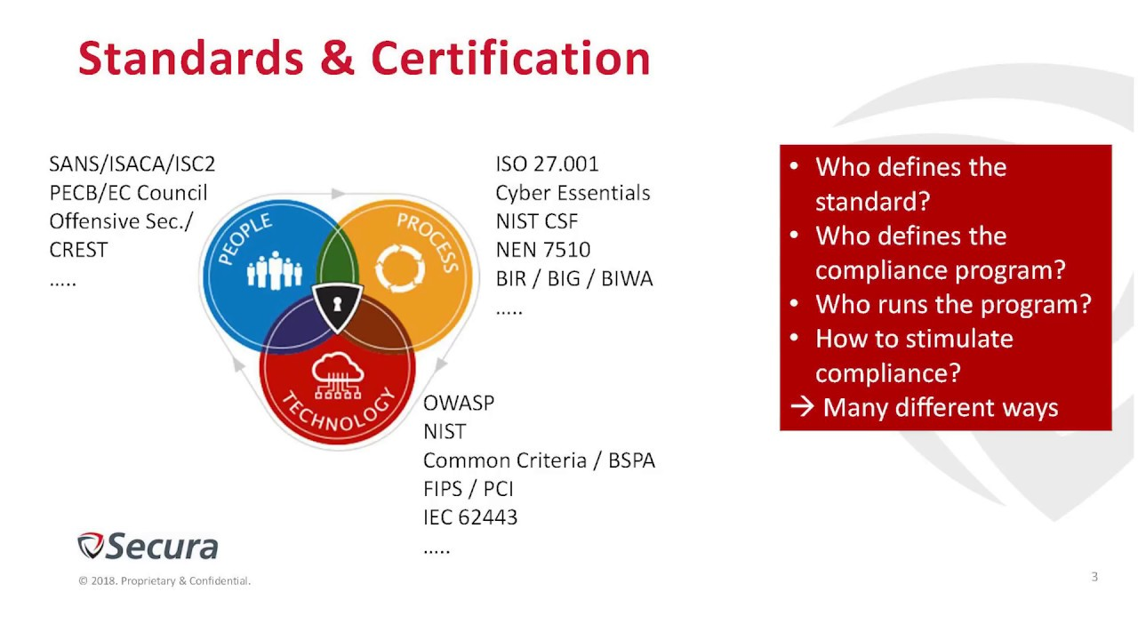 Security Compliance Certification By Miranda Chilvers Petr And