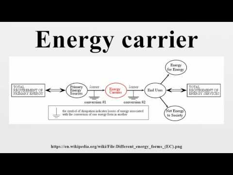 Energy carrier