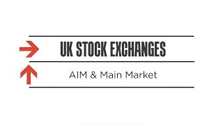 Gambar cover Five Minute Pitch TV -  CEO Interviews from the London Stock Exchange