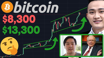BITCOIN $13K?? Or Correction To $8,5k First? | CHARLIE LEE Going To Lunch With Sun & Buffet