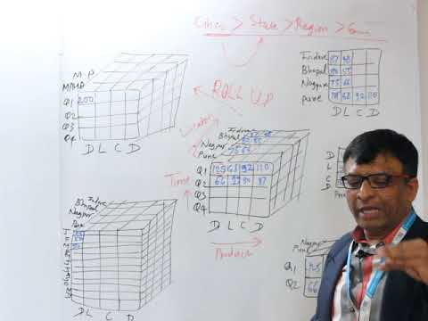Tutorial 503 – Basics Of OLAP Operations By Prof. Sandeep Patil, Computer Engineering, I Square IT