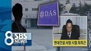 '20년 인연' 김희중 입 열어…MB 측근들 잇단 '불리한 증언' / SBS
