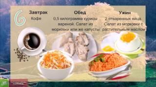 Японская диета  До МИНУС 8 кг за 2 НЕДЕЛИ