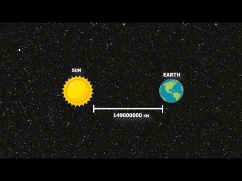 Що таке астрономічна одиниця?