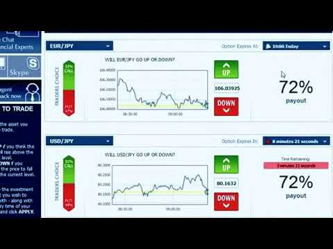 Day Trading With $250 To Start Day Trading With A Small Account Day Trading For Beginners