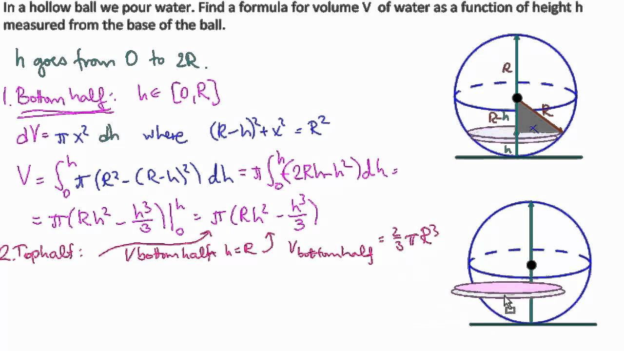 volume of hollow cylinder pdf