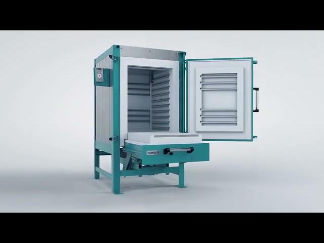 Rohde frontmatad keramikugn - ELS Ergo Load System