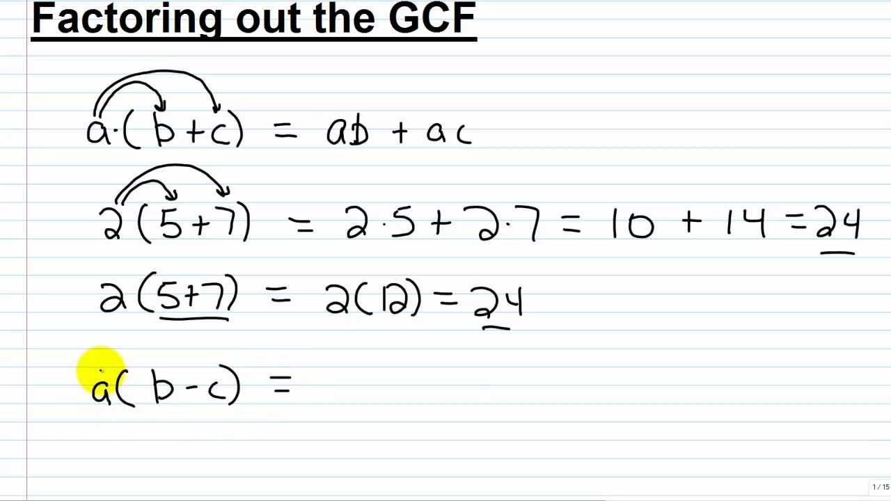 Algebra I Help: Factoring out the GCF Part I - YouTube
