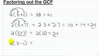 Algebra I Help: Factoring out the GCF Part I