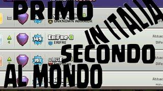 5068 Coppe Secondo al Mondo E Primo In ITALIA!!