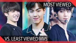 KPOP Groups Least Vs. Most Viewed Music Videos