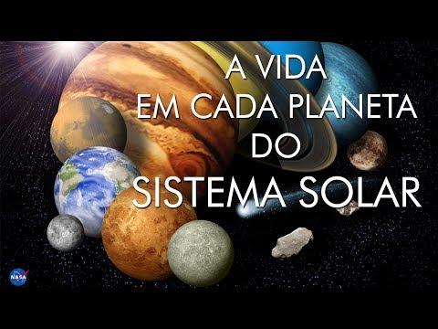 Como seria viver em cada planeta do Sistema Solar? - O PORQUÊ DAS COISAS