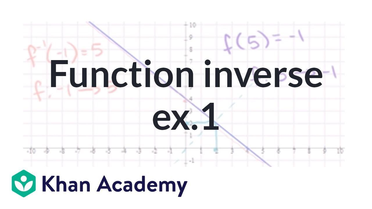 Finding inverse functions: linear (video) | Khan Academy