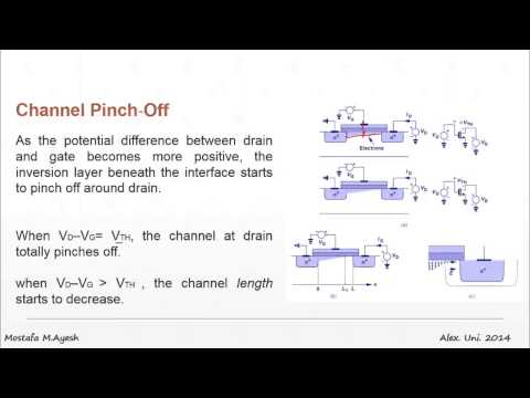 Electric Components and Electronic Devices: session 15 (MOSFET)