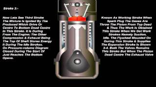 Four Strock Petrol Engine Working Principle.flv