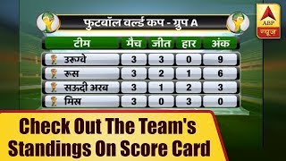 FIFA World Cup 2018: Check Out The Team's Standings On Score Card | ABP News