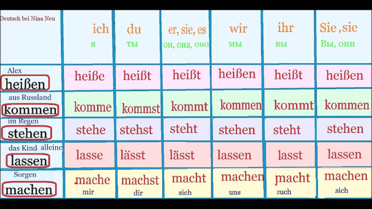 знакомство в немецком языке