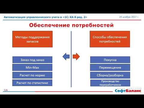1С Комплексная автоматизация 8 ред. 2 оперативный учет | 1С Комплексная автоматизация 2