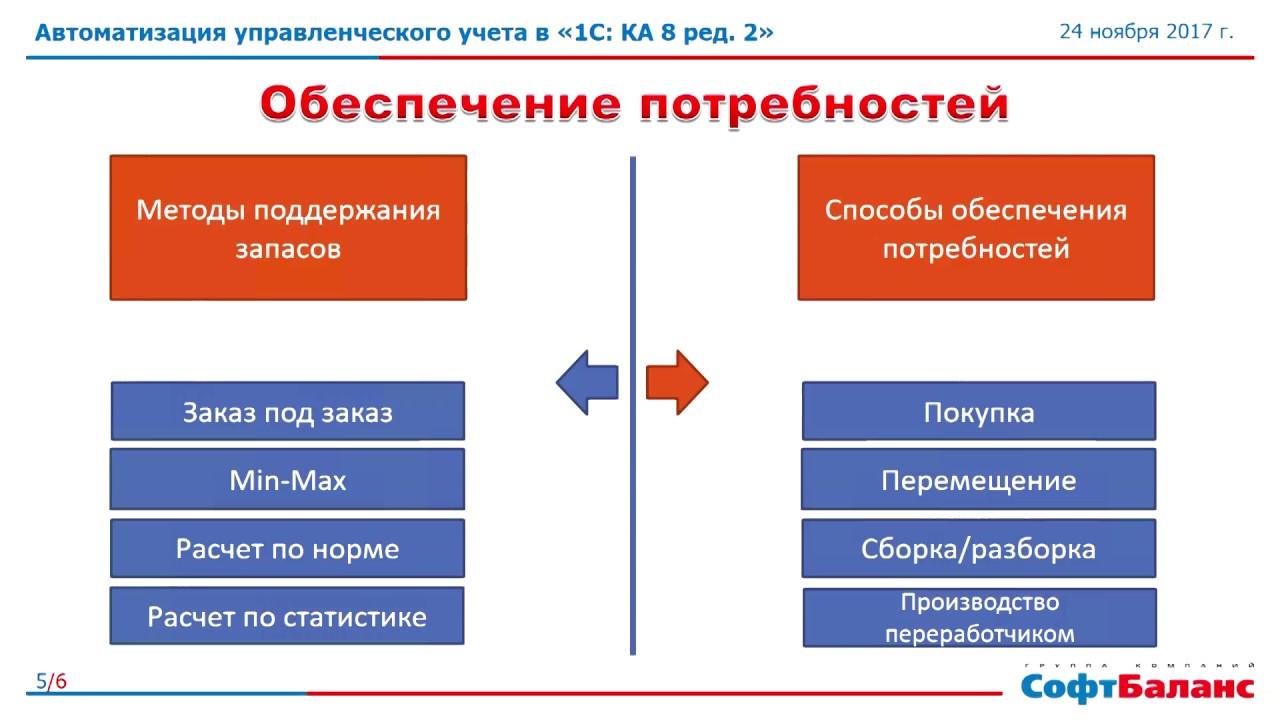 1с комплексная автоматизация 8 регламентированный учет скрипт продаж в 1с