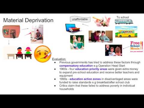 Education - Topic 1: Class differences in achievement (1)