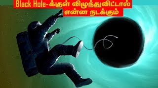 What happens after falling into the black hole in Tamil-Interstellar