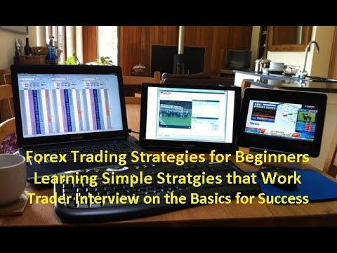 Forex trading interview questions