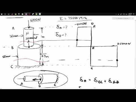 FE Civil Exam Review: Deformation (Mechanics of Materials
