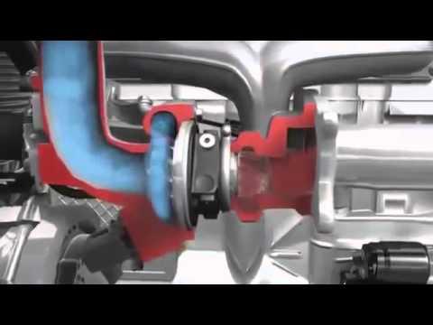 Как работает турбина авто