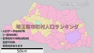 埼玉県市町村人口ランキング