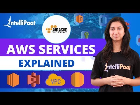 AWS Services | Cloud Computing Tutorial for Beginners | Intellipaat