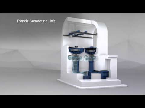 GE's medium and high head hydropower plant solutions
