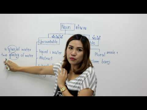 Basic English : Noun-1 (คำนาม)