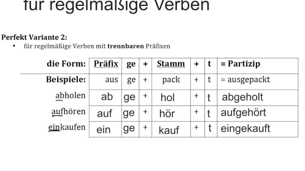 Partizip I Das Partizip Prasens Deutsch Klasse 5